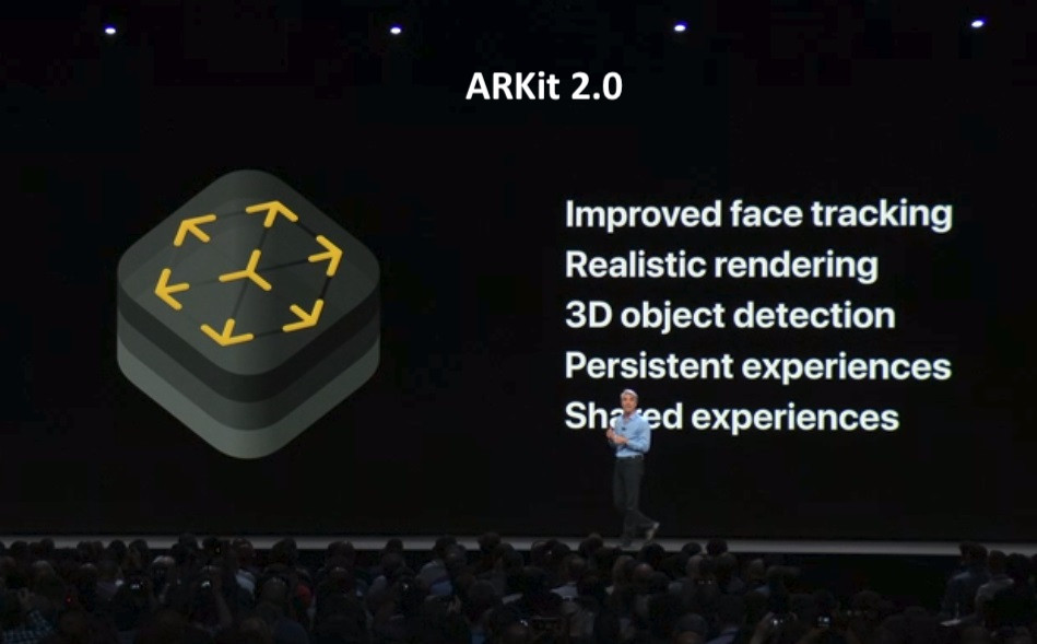 Apple ARKit 2 0 & Short Summary of WWDC-2018 – ARreverie Technology